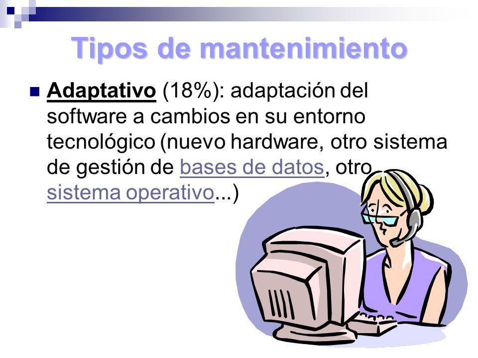 Tipos de mantenimiento Adaptativo (18%): adaptación del software a cambios en su entorno tecnológico (nuevo hardware, otro sistema de gestión de bases