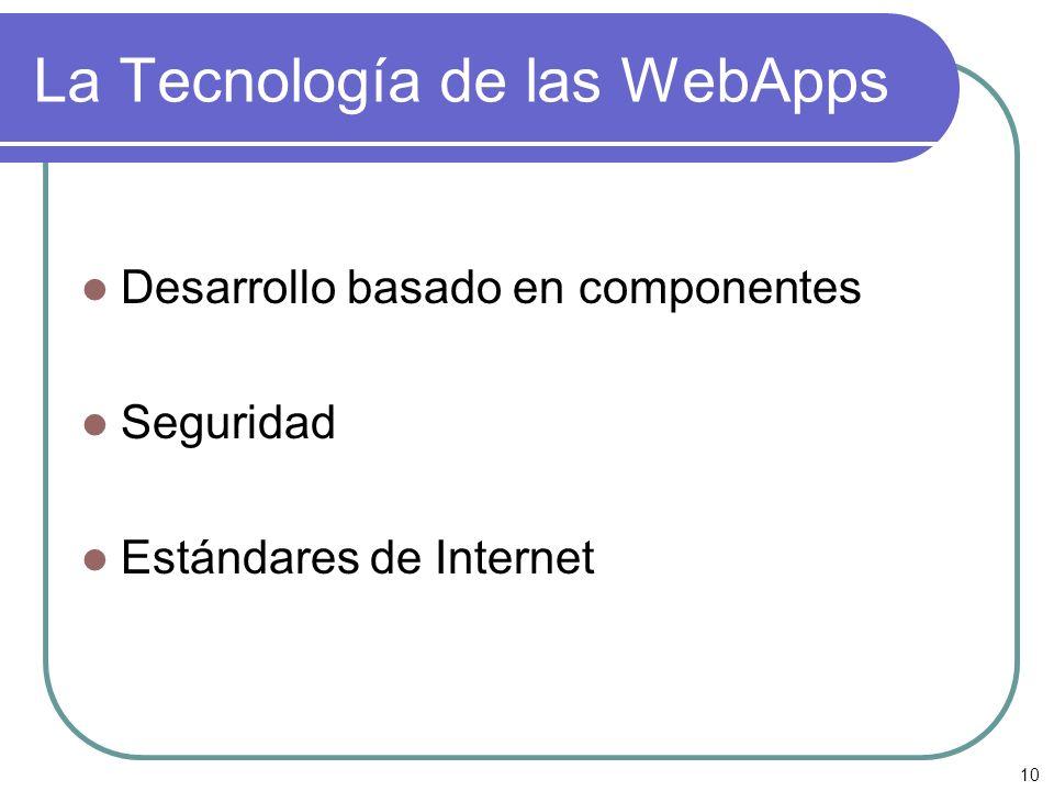 10 La Tecnología de las WebApps Desarrollo basado en componentes Seguridad Estándares de Internet