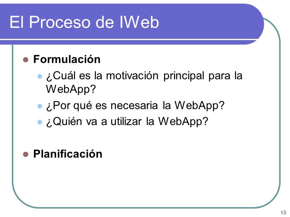 13 El Proceso de IWeb Formulación ¿Cuál es la motivación principal para la WebApp? ¿Por qué es necesaria la WebApp? ¿Quién va a utilizar la WebApp? Pl