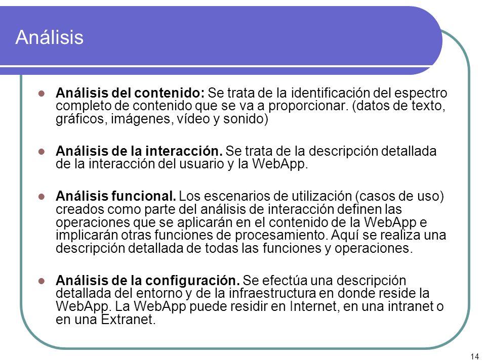 14 Análisis Análisis del contenido: Se trata de la identificación del espectro completo de contenido que se va a proporcionar. (datos de texto, gráfic