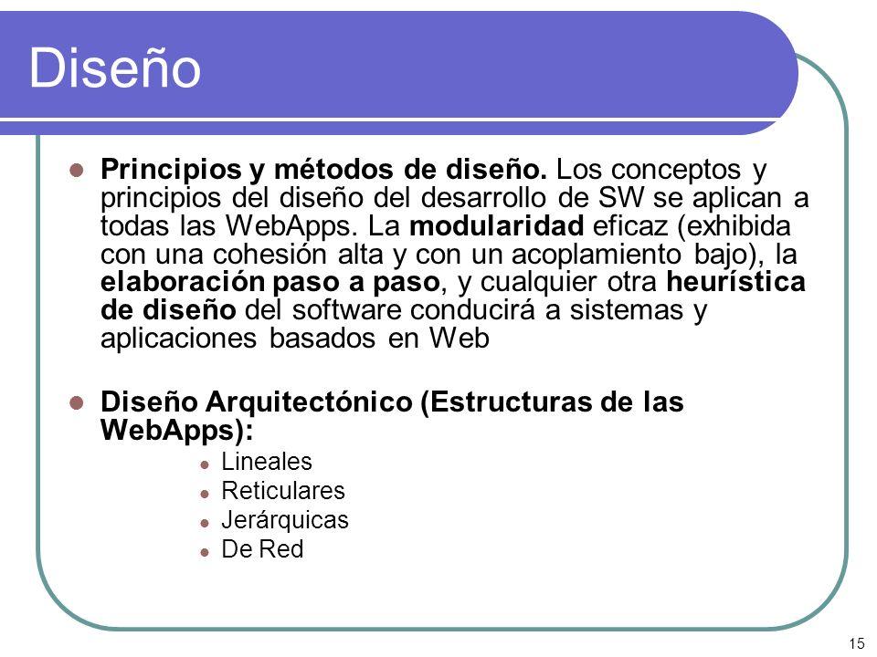 15 Diseño Principios y métodos de diseño. Los conceptos y principios del diseño del desarrollo de SW se aplican a todas las WebApps. La modularidad ef