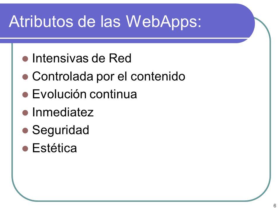 6 Atributos de las WebApps: Intensivas de Red Controlada por el contenido Evolución continua Inmediatez Seguridad Estética
