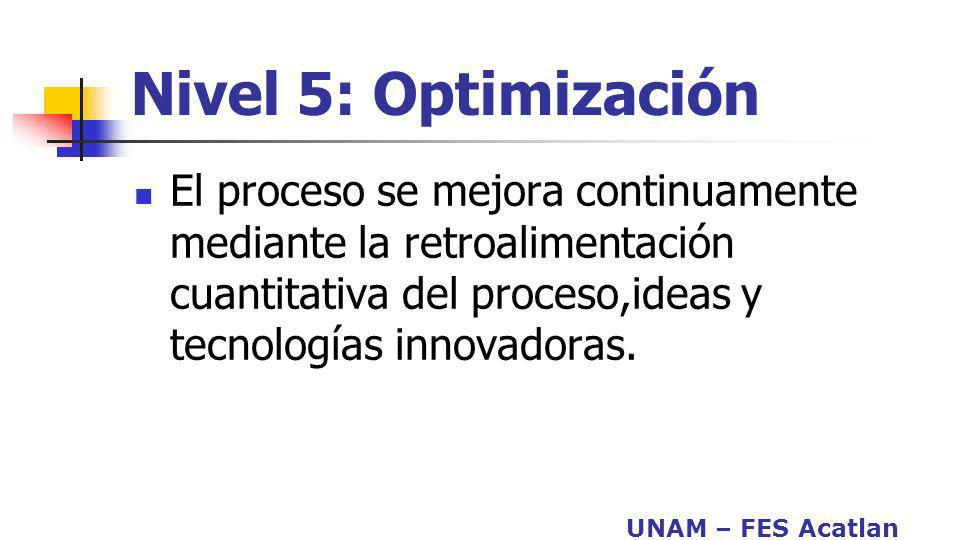UNAM – FES Acatlan Nivel 5: Optimización El proceso se mejora continuamente mediante la retroalimentación cuantitativa del proceso,ideas y tecnologías