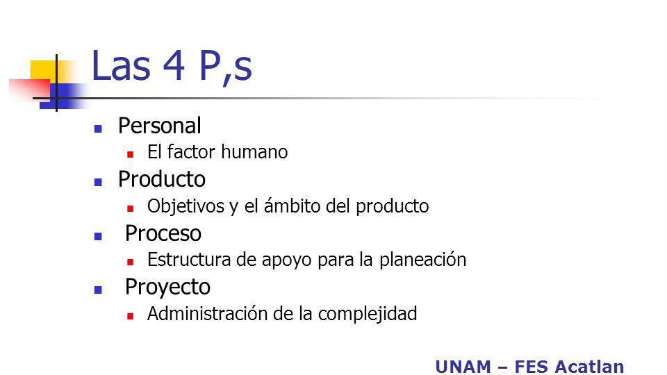 UNAM – FES Acatlan Las 4 P,s Personal El factor humano Producto Objetivos y el ámbito del producto Proceso Estructura de apoyo para la planeación Proy