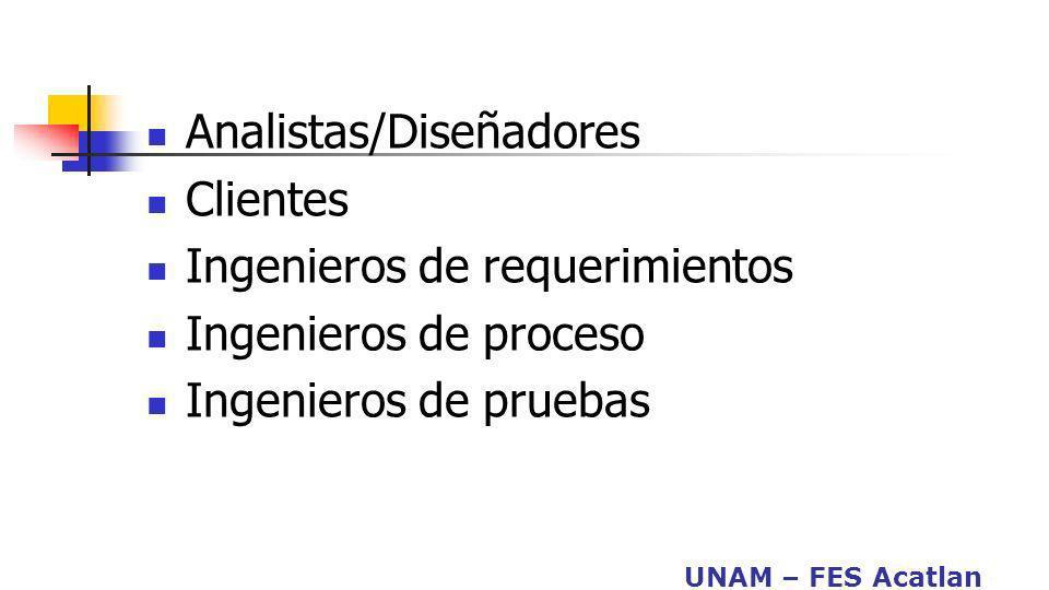 UNAM – FES Acatlan Analistas/Diseñadores Clientes Ingenieros de requerimientos Ingenieros de proceso Ingenieros de pruebas