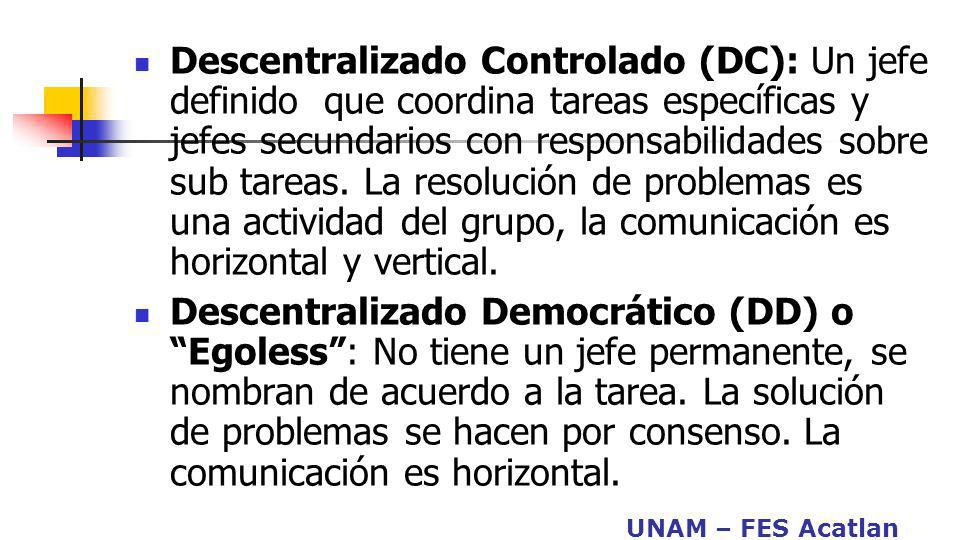 UNAM – FES Acatlan Descentralizado Controlado (DC): Un jefe definido que coordina tareas específicas y jefes secundarios con responsabilidades sobre s