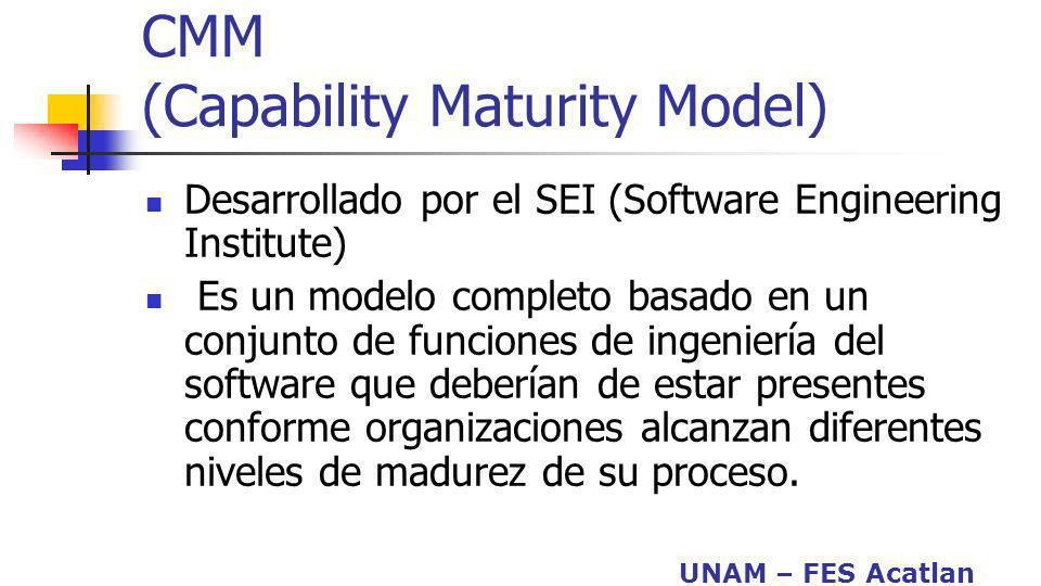 UNAM – FES Acatlan CMM (Capability Maturity Model) Desarrollado por el SEI (Software Engineering Institute) Es un modelo completo basado en un conjunt