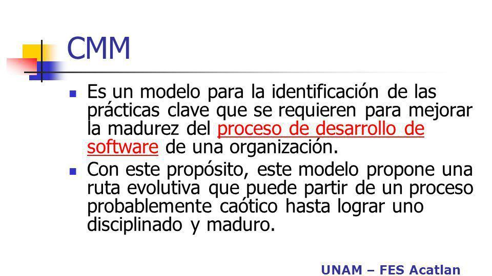 UNAM – FES Acatlan Características de una organización Inmadura Los proyectos comúnmente se retrasan y sobrepasan el presupuesto planeado.