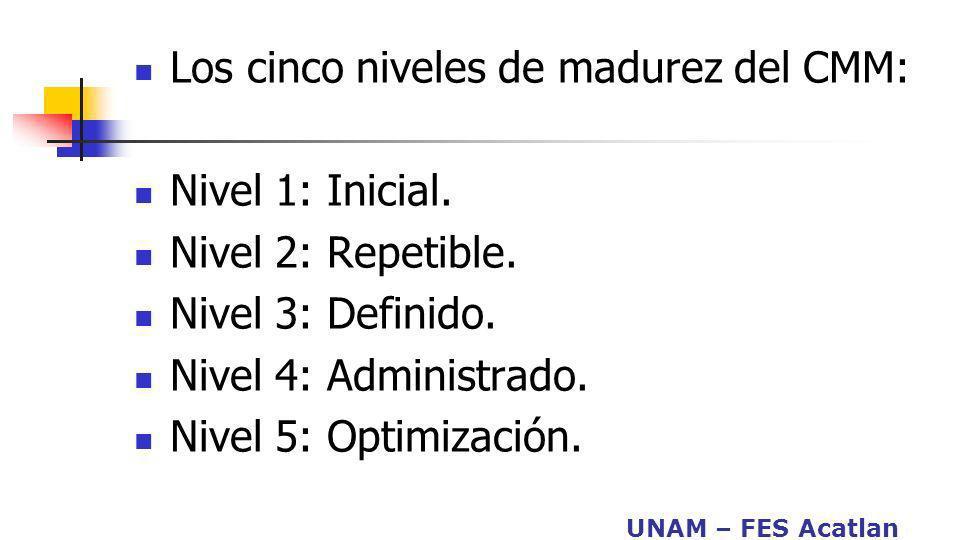 UNAM – FES Acatlan Los cinco niveles de madurez del CMM: Nivel 1: Inicial. Nivel 2: Repetible. Nivel 3: Definido. Nivel 4: Administrado. Nivel 5: Opti