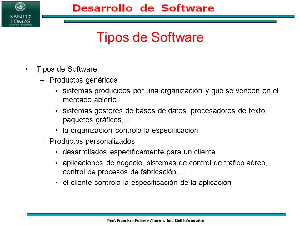 Tipos de Software –Productos genéricos sistemas producidos por una organización y que se venden en el mercado abierto sistemas gestores de bases de da