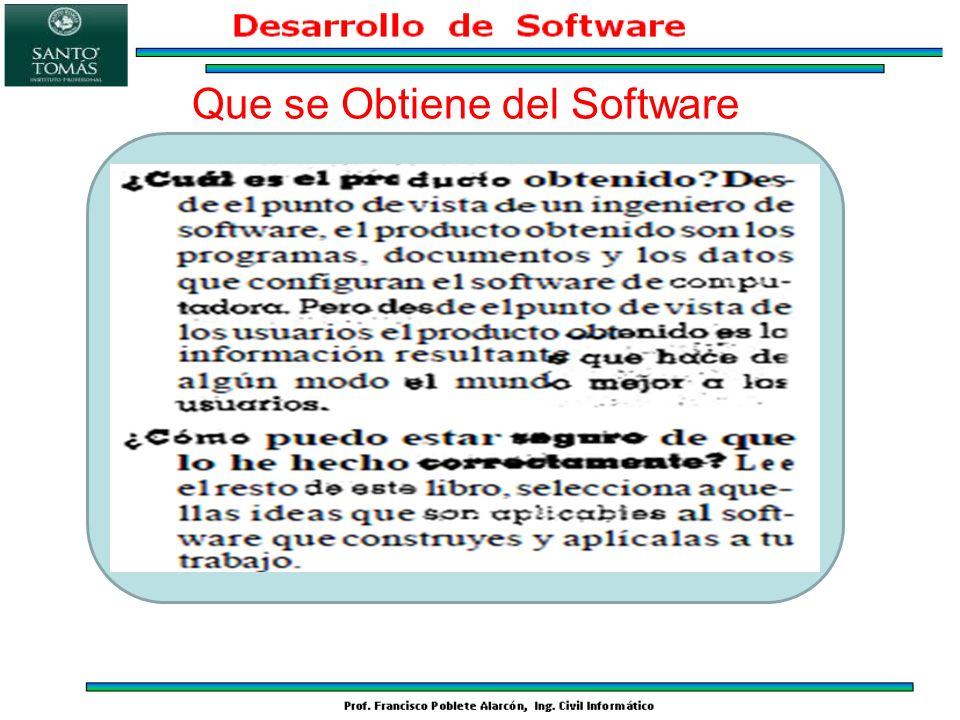 Mitos del Software
