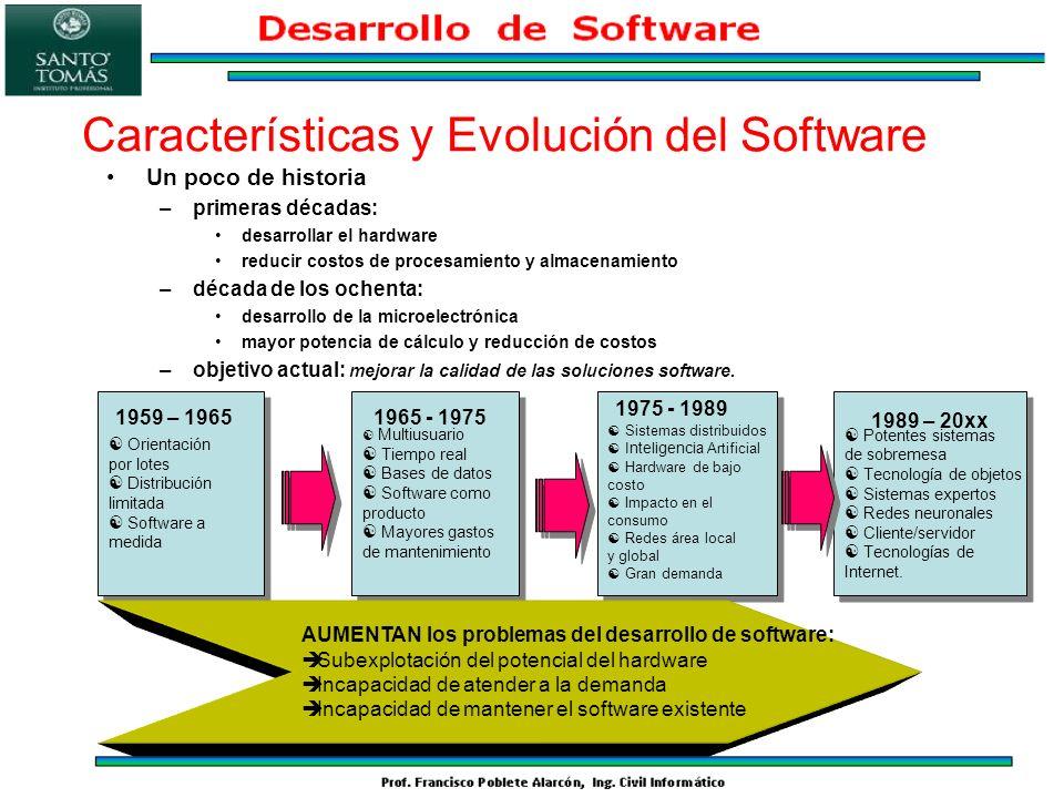 Características y Evolución del Software Un poco de historia –primeras décadas: desarrollar el hardware reducir costos de procesamiento y almacenamien