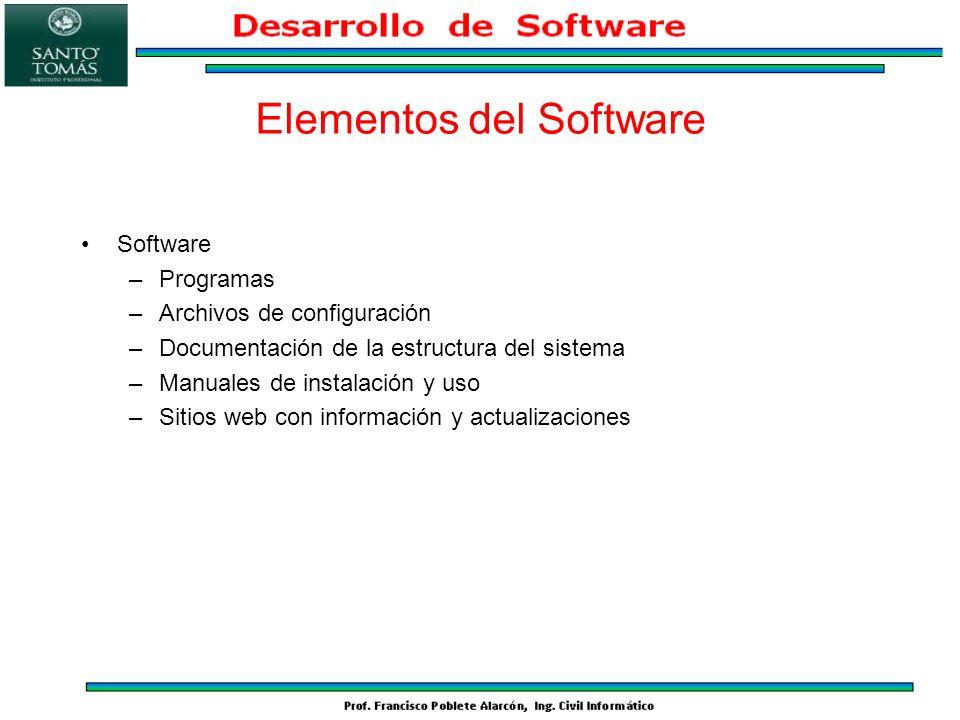 Software –Programas –Archivos de configuración –Documentación de la estructura del sistema –Manuales de instalación y uso –Sitios web con información