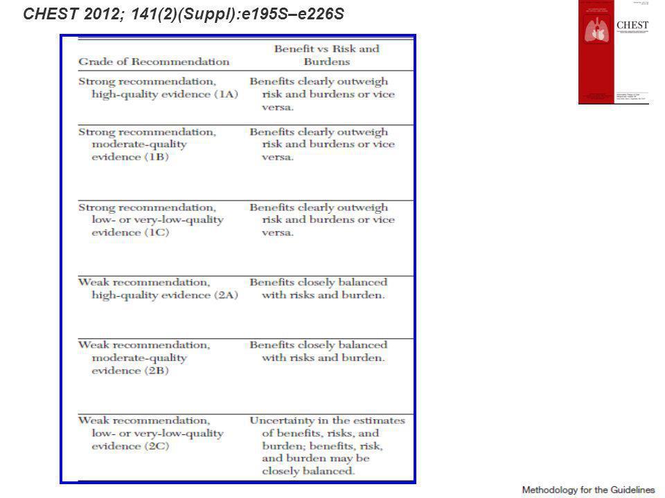 N Engl J Med.N Engl J Med.2012 Nov 22;367(21):1979-87.