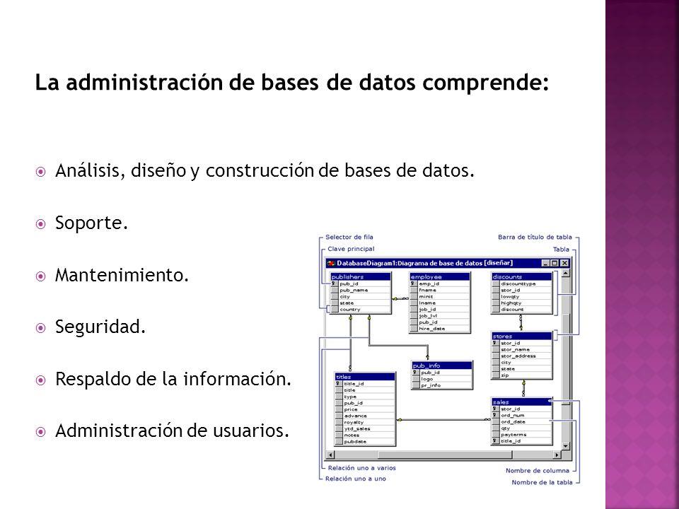 La administración de bases de datos comprende: Análisis, diseño y construcción de bases de datos. Soporte. Mantenimiento. Seguridad. Respaldo de la in