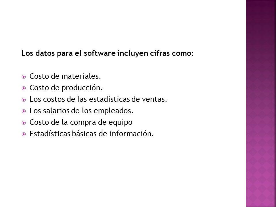 Los datos para el software incluyen cifras como: Costo de materiales. Costo de producción. Los costos de las estadísticas de ventas. Los salarios de l