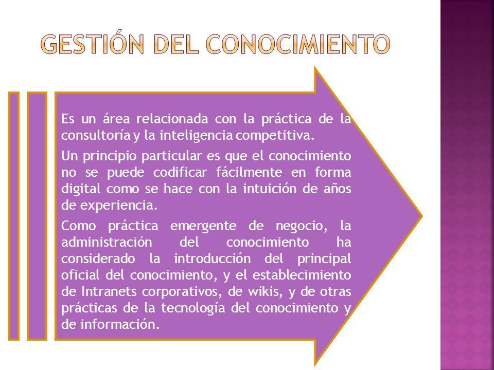 Es un área relacionada con la práctica de la consultoría y la inteligencia competitiva. Un principio particular es que el conocimiento no se puede cod