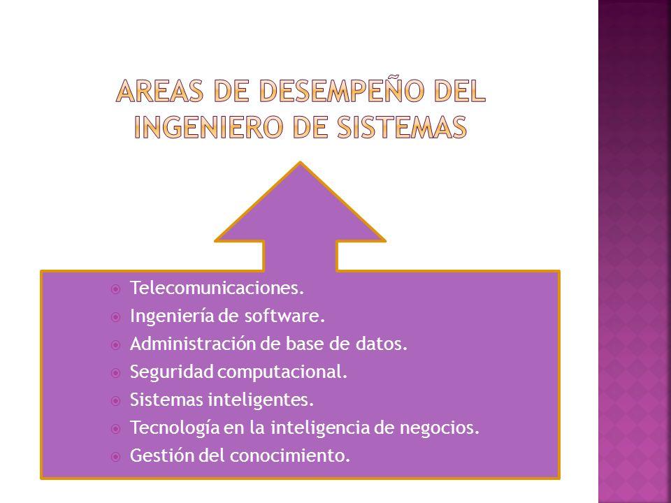 Telecomunicaciones. Ingeniería de software. Administración de base de datos. Seguridad computacional. Sistemas inteligentes. Tecnología en la intelige