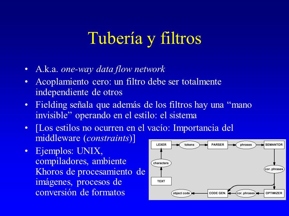 Tubería y filtros A.k.a. one-way data flow network Acoplamiento cero: un filtro debe ser totalmente independiente de otros Fielding señala que además