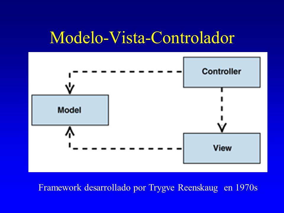 Modelo-Vista-Controlador Framework desarrollado por Trygve Reenskaug en 1970s