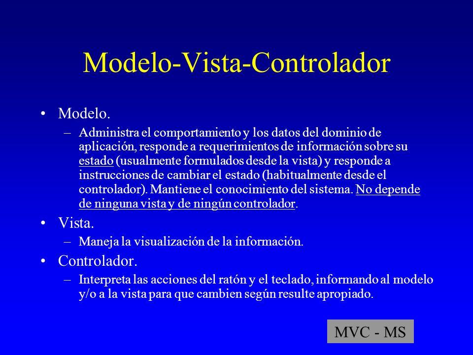Modelo-Vista-Controlador Modelo. –Administra el comportamiento y los datos del dominio de aplicación, responde a requerimientos de información sobre s