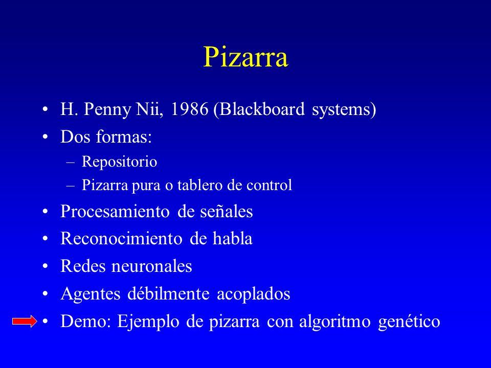 H. Penny Nii, 1986 (Blackboard systems) Dos formas: –Repositorio –Pizarra pura o tablero de control Procesamiento de señales Reconocimiento de habla R