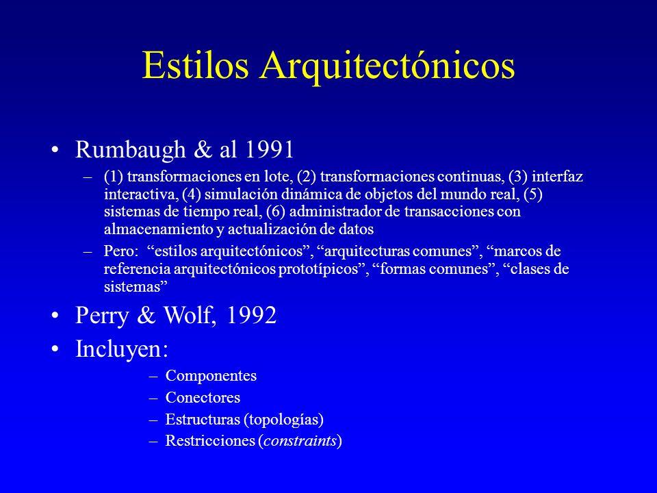 Estilos Arquitectónicos Rumbaugh & al 1991 –(1) transformaciones en lote, (2) transformaciones continuas, (3) interfaz interactiva, (4) simulación din