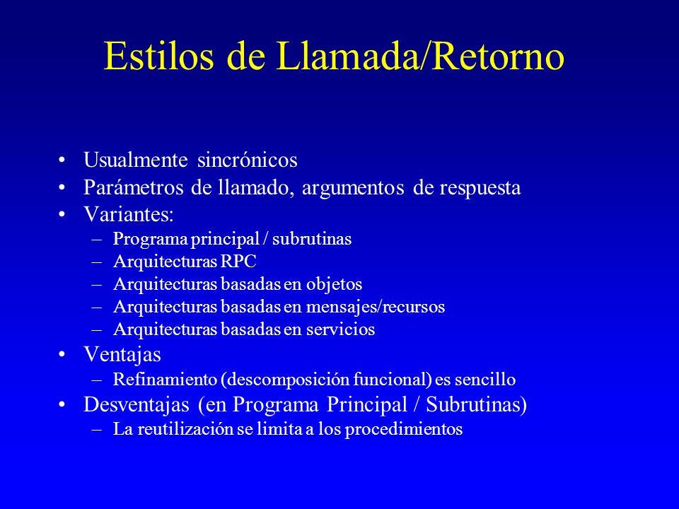 Estilos de Llamada/Retorno Usualmente sincrónicos Parámetros de llamado, argumentos de respuesta Variantes: –Programa principal / subrutinas –Arquitec