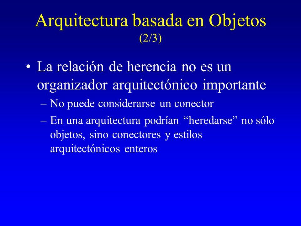 Arquitectura basada en Objetos (2/3) La relación de herencia no es un organizador arquitectónico importante –No puede considerarse un conector –En una