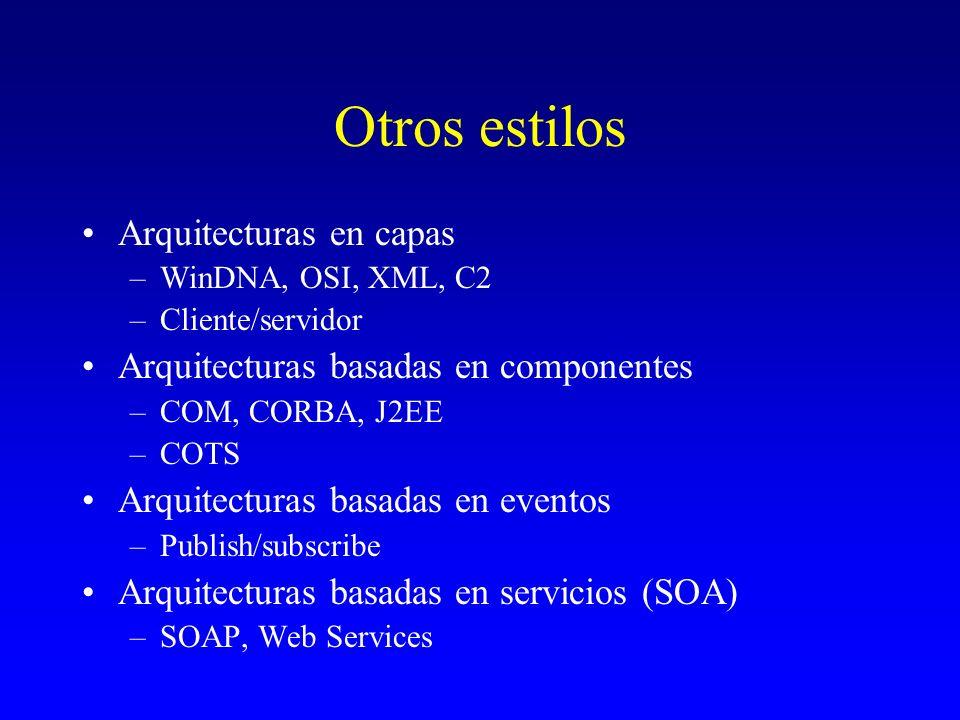 Otros estilos Arquitecturas en capas –WinDNA, OSI, XML, C2 –Cliente/servidor Arquitecturas basadas en componentes –COM, CORBA, J2EE –COTS Arquitectura