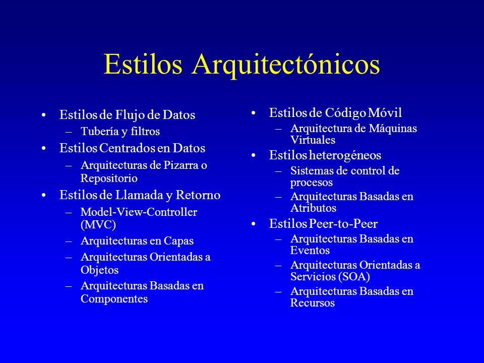 Estilos Arquitectónicos Estilos de Flujo de Datos –Tubería y filtros Estilos Centrados en Datos –Arquitecturas de Pizarra o Repositorio Estilos de Lla