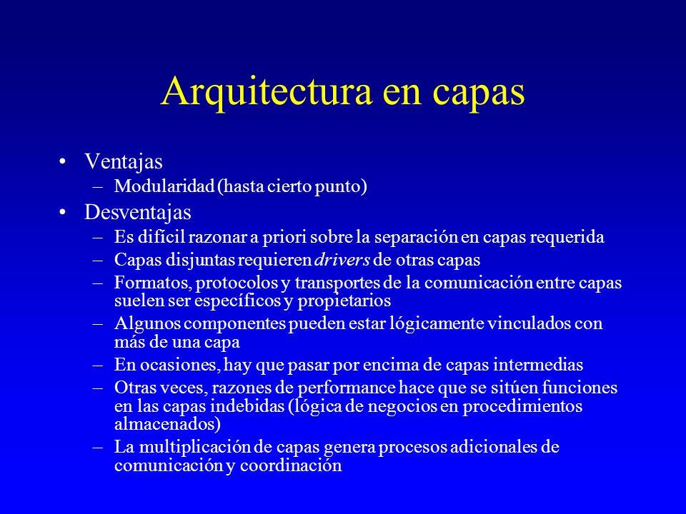 Arquitectura en capas Ventajas –Modularidad (hasta cierto punto) Desventajas –Es difícil razonar a priori sobre la separación en capas requerida –Capa
