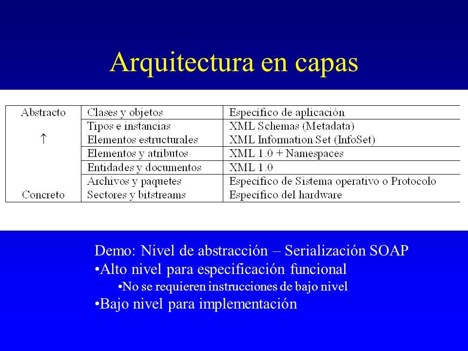 Arquitectura en capas Demo: Nivel de abstracción – Serialización SOAP Alto nivel para especificación funcional No se requieren instrucciones de bajo n