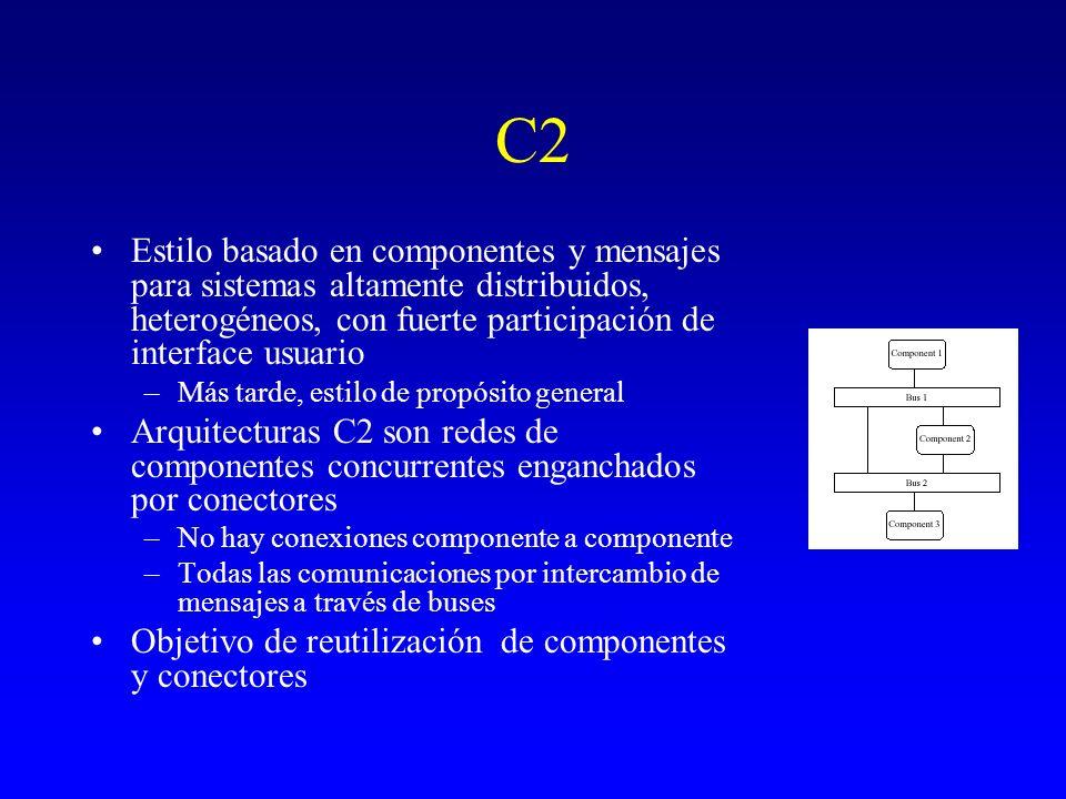 C2 Estilo basado en componentes y mensajes para sistemas altamente distribuidos, heterogéneos, con fuerte participación de interface usuario –Más tard