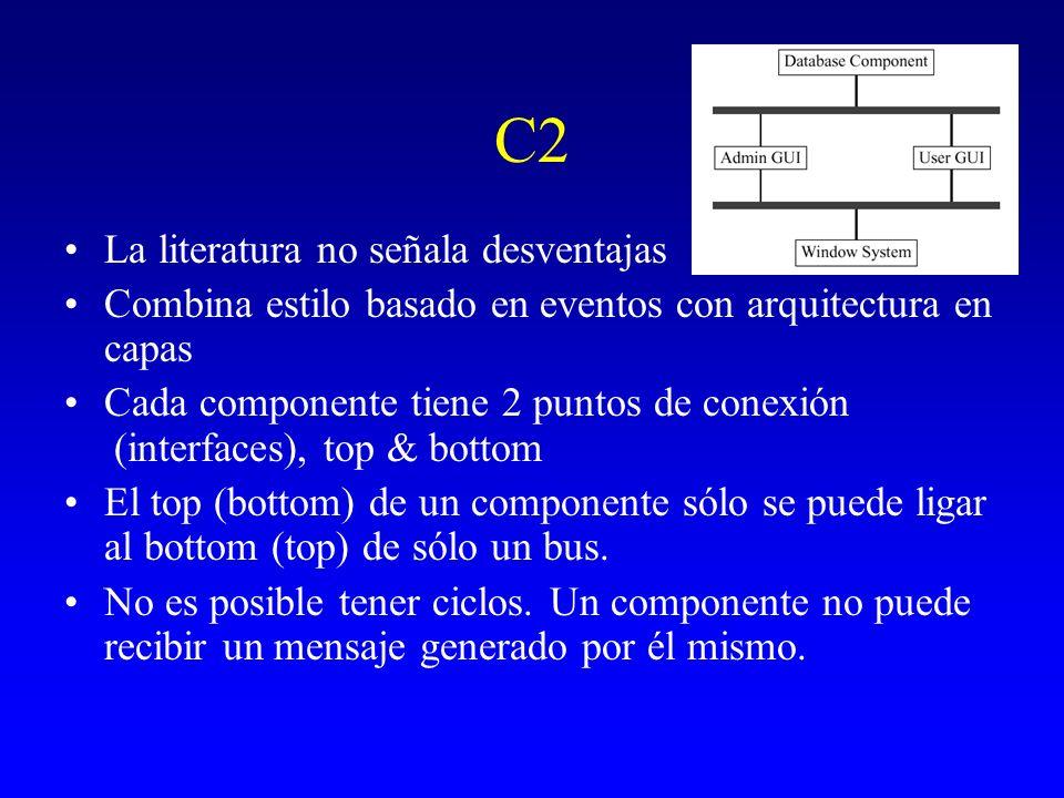 C2 La literatura no señala desventajas Combina estilo basado en eventos con arquitectura en capas Cada componente tiene 2 puntos de conexión (interfac