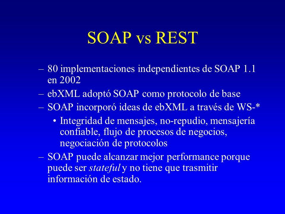 SOAP vs REST –80 implementaciones independientes de SOAP 1.1 en 2002 –ebXML adoptó SOAP como protocolo de base –SOAP incorporó ideas de ebXML a través