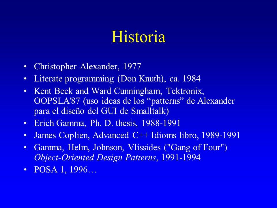 Historia Christopher Alexander, 1977 Literate programming (Don Knuth), ca. 1984 Kent Beck and Ward Cunningham, Tektronix, OOPSLA'87 (uso ideas de los