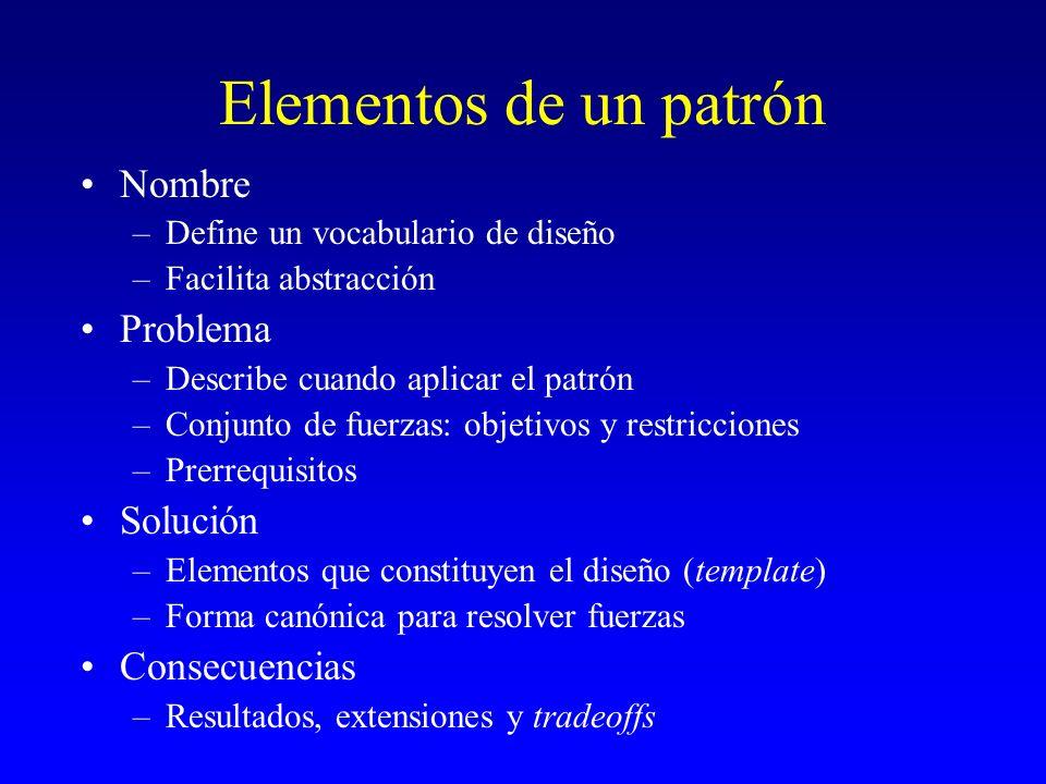 Elementos de un patrón Nombre –Define un vocabulario de diseño –Facilita abstracción Problema –Describe cuando aplicar el patrón –Conjunto de fuerzas: