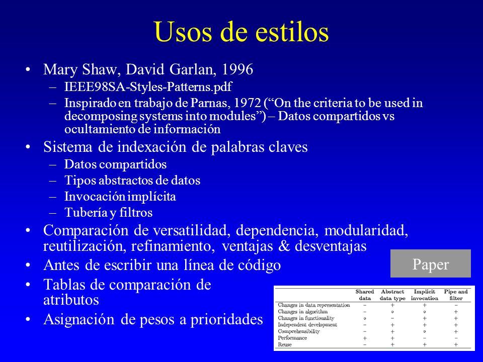 Usos de estilos Mary Shaw, David Garlan, 1996 –IEEE98SA-Styles-Patterns.pdf –Inspirado en trabajo de Parnas, 1972 (On the criteria to be used in decom