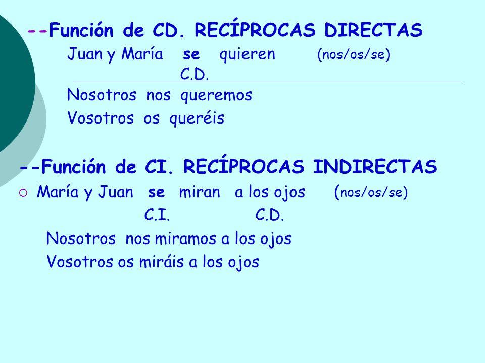 --Función de CD. RECÍPROCAS DIRECTAS Juan y María se quieren (nos/os/se) C.D. Nosotros nos queremos Vosotros os queréis --Función de CI. RECÍPROCAS IN