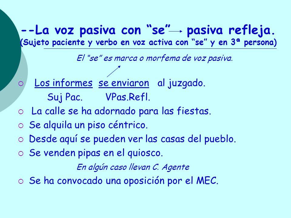 -- --La voz pasiva con se pasiva refleja. (Sujeto paciente y verbo en voz activa con se y en 3ª persona) El se es marca o morfema de voz pasiva. Los i