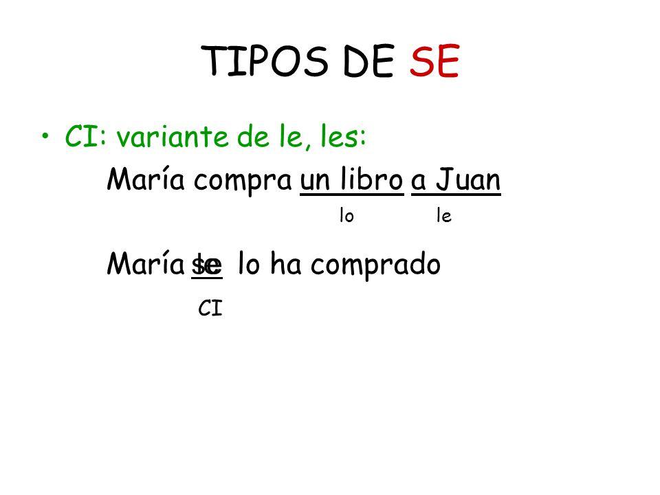 TIPOS DE SE CI: variante de le, les: María compra un libro a Juan lole María lo ha comprado CI lese