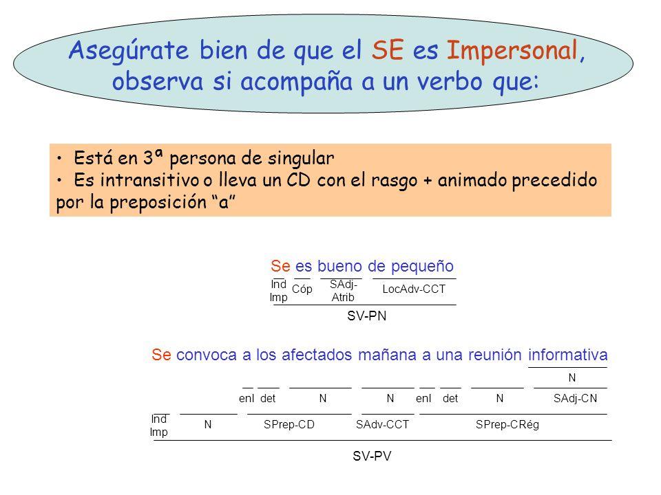 Asegúrate bien de que el SE es Impersonal, observa si acompaña a un verbo que: Está en 3ª persona de singular Es intransitivo o lleva un CD con el ras