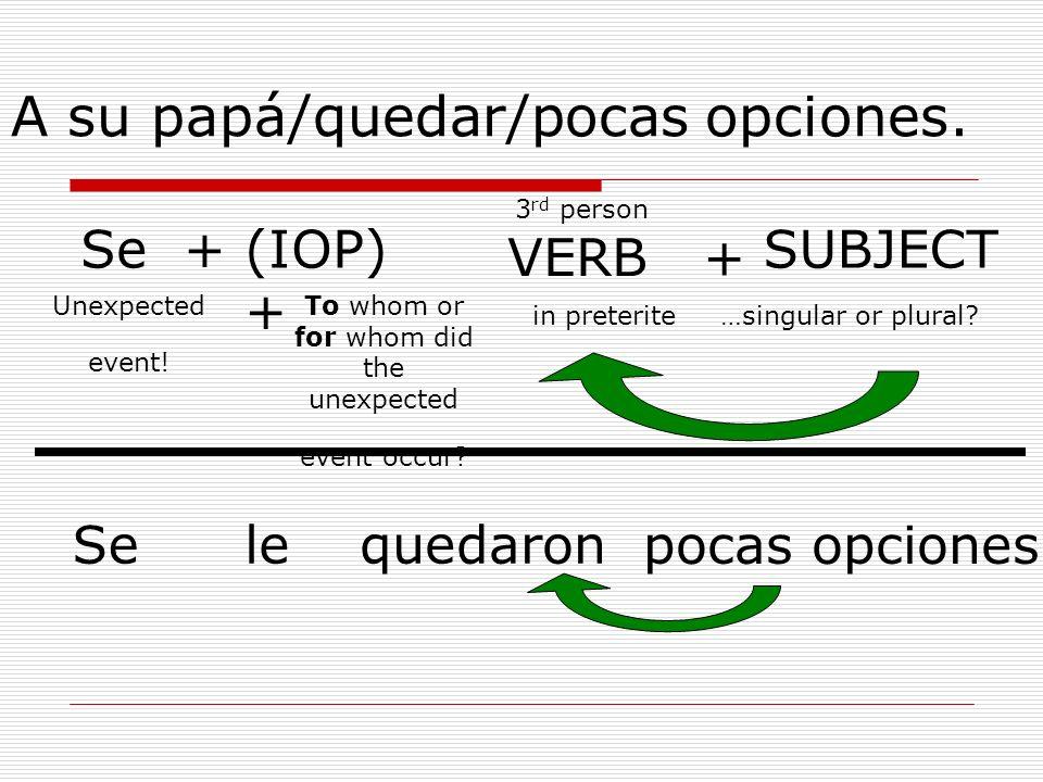A su papá/quedar/pocas opciones. Se +(IOP) + VERB + SUBJECT Selequedaron pocas opciones 3 rd person in preterite…singular or plural? To whom or for wh