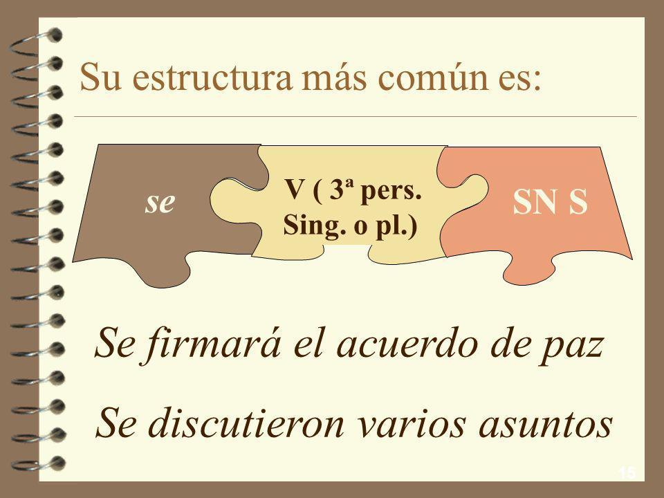 14 4 Tienen significado pasivo y forma activa. 4 Su sujeto gramatical no es el agente de la oración. 4 Están sustituyendo progresivamente a las estruc