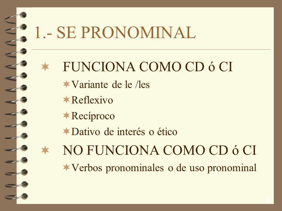 Hay dos grandes tipos de SE 4 SE PRONOMINAL (Alterna con me, te, nos,os) –Se/te/os lo diré después. 4 SE NO PRONOMINAL (No alterna con Me, te, se, nos