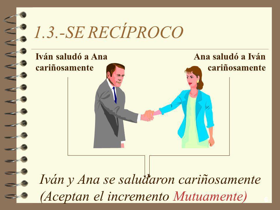6 1.3.-SE RECÍPROCO Iván y Ana se saludaron cariñosamente (Aceptan el incremento Mutuamente) Iván saludó a Ana cariñosamente Ana saludó a Iván cariñosamente