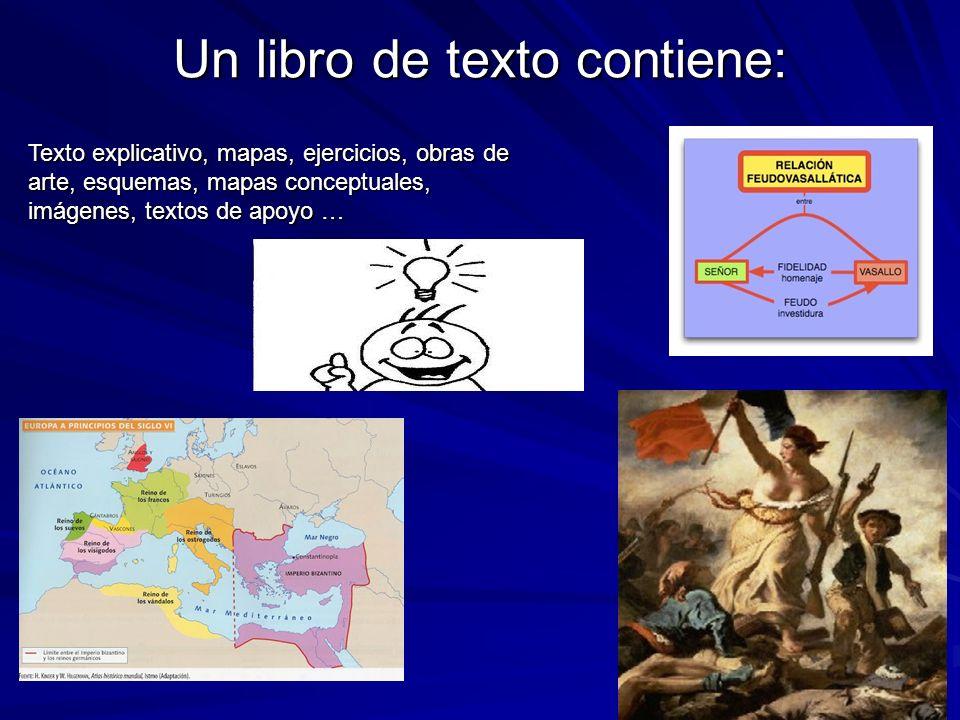Un libro de texto contiene: Texto explicativo, mapas, ejercicios, obras de arte, esquemas, mapas conceptuales, imágenes, textos de apoyo …