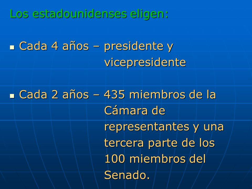 Los estadounidenses eligen: Cada 4 años – presidente y Cada 4 años – presidente y vicepresidente vicepresidente Cada 2 años – 435 miembros de la Cada