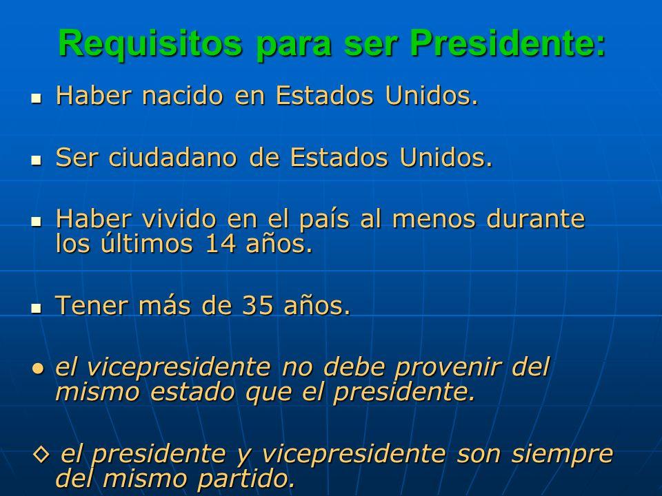 Requisitos para ser Presidente: Haber nacido en Estados Unidos. Haber nacido en Estados Unidos. Ser ciudadano de Estados Unidos. Ser ciudadano de Esta